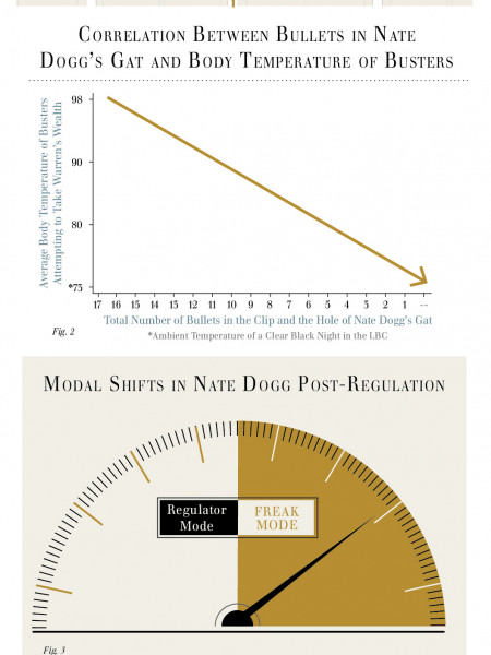 A Treatise on Regulation Infographic