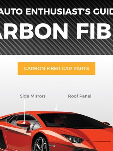 The Auto Enthusiast's Guide to Carbon Fiber Infographic