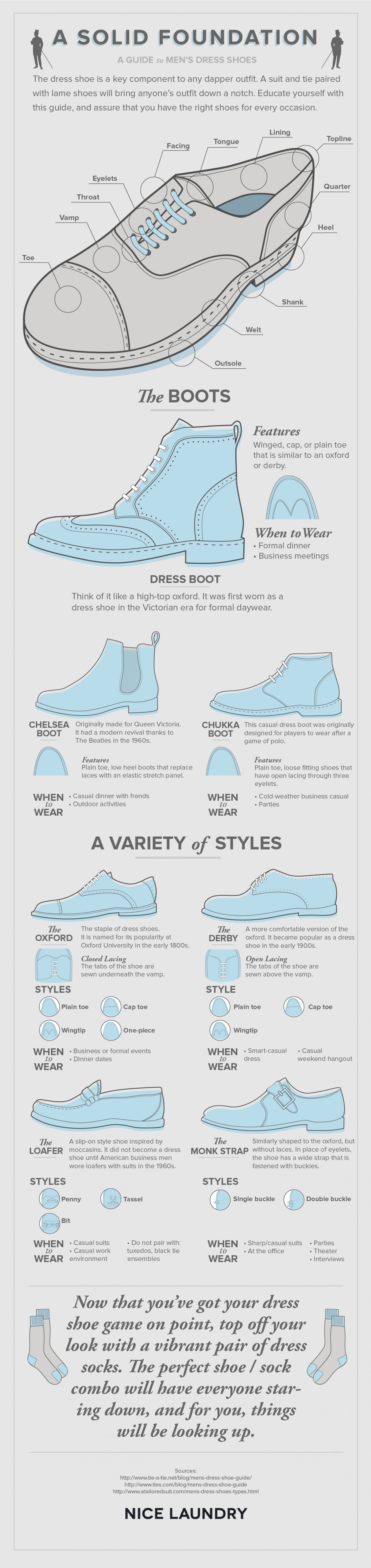 A Visual Guide to Men's Dress Shoes Infographic