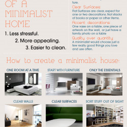 A Visual Guide To Minimalist Home Decor Visual Ly
