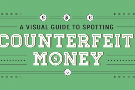 A Visual Guide to Spotting Counterfeit Money Infographic