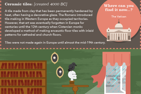 A Visual History of Flooring Across The World Infographic