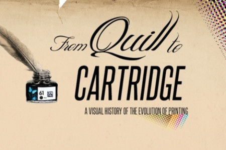 A Visual History of the Evolution of Printing Infographic