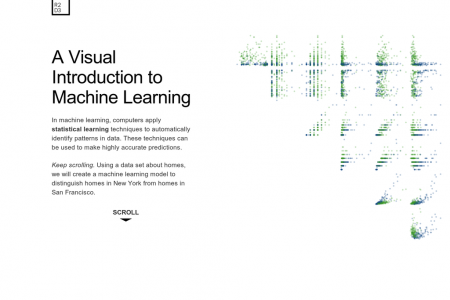 A Visual Introduction to Machine Learning Infographic