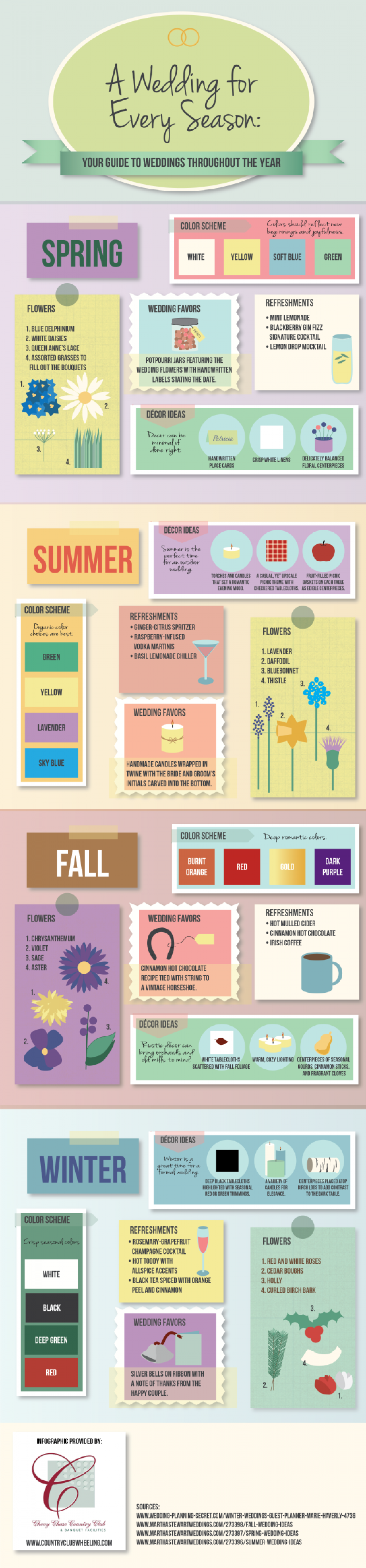 A Wedding for Every Season: Your Guide to Weddings Throughout the Year Infographic