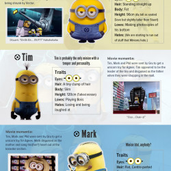 A Who's Who of the minions | Visual.ly Despicable Me Minions Names List