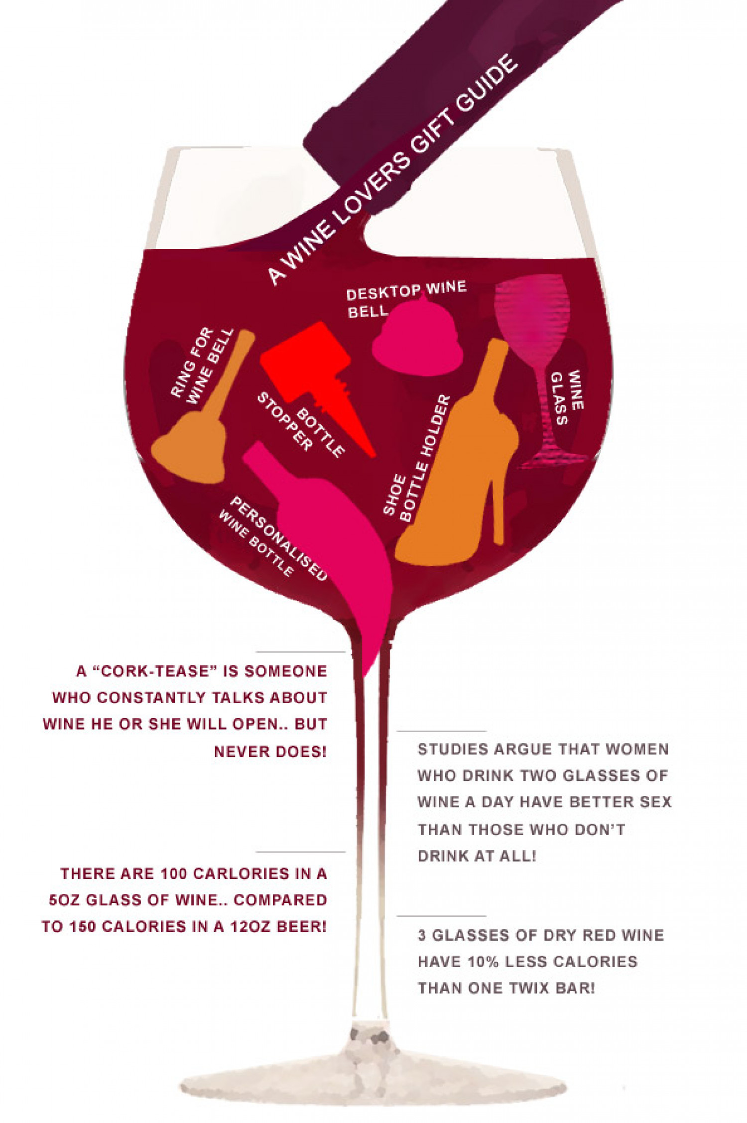 A Wine Lover's Gift Guide Infographic