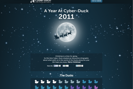 A Year at a Digital Agency Infographic