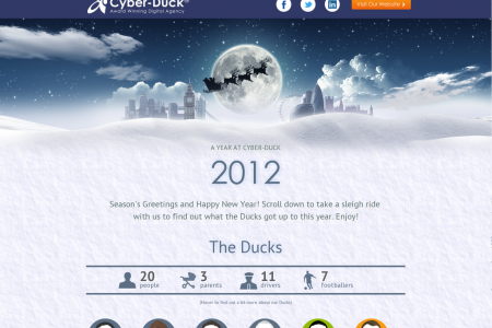 A year at Cyber-Duck 2012 Infographic