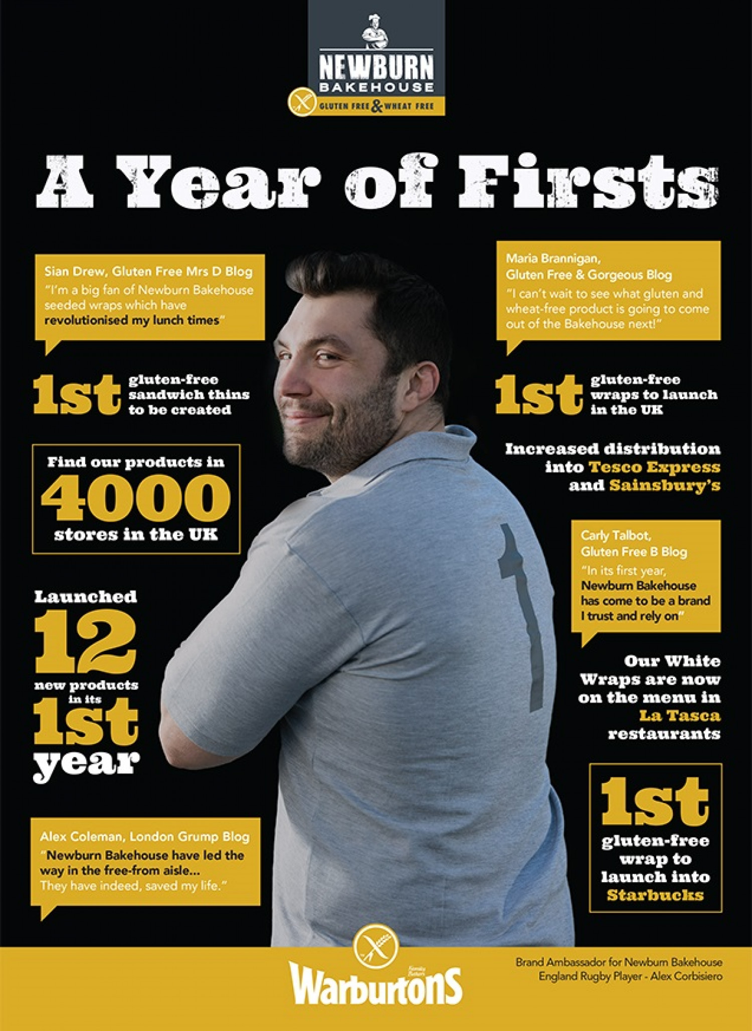 A Year of Firsts Infographic