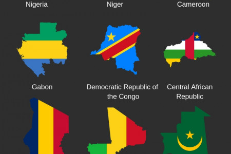 AA Tejuoso & Co. - The best law firm operating in Nigeria and Sub-Saharan region Infographic