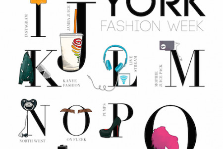 ABCs of New York Fashion Week Infographic