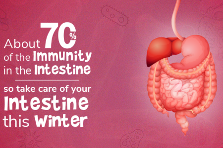 About 70% Of The Immunity In The Intestine– The Need For Probiotics This Winter Infographic