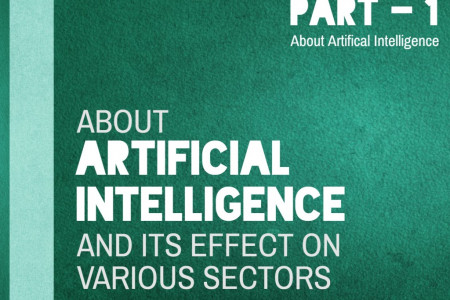 About artificial intelligence and its effect on various sectors Infographic
