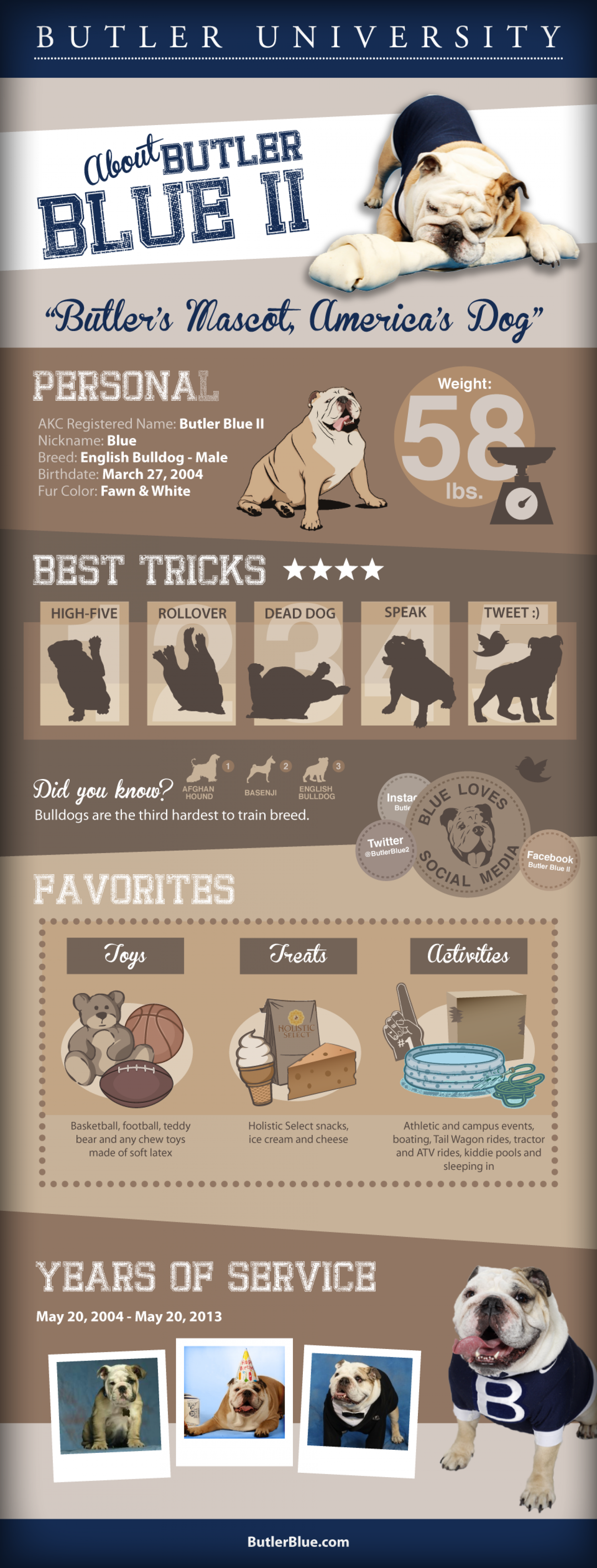 About Butler Blue II Infographic