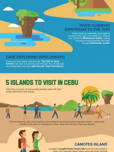 About Cebu Island Infographic