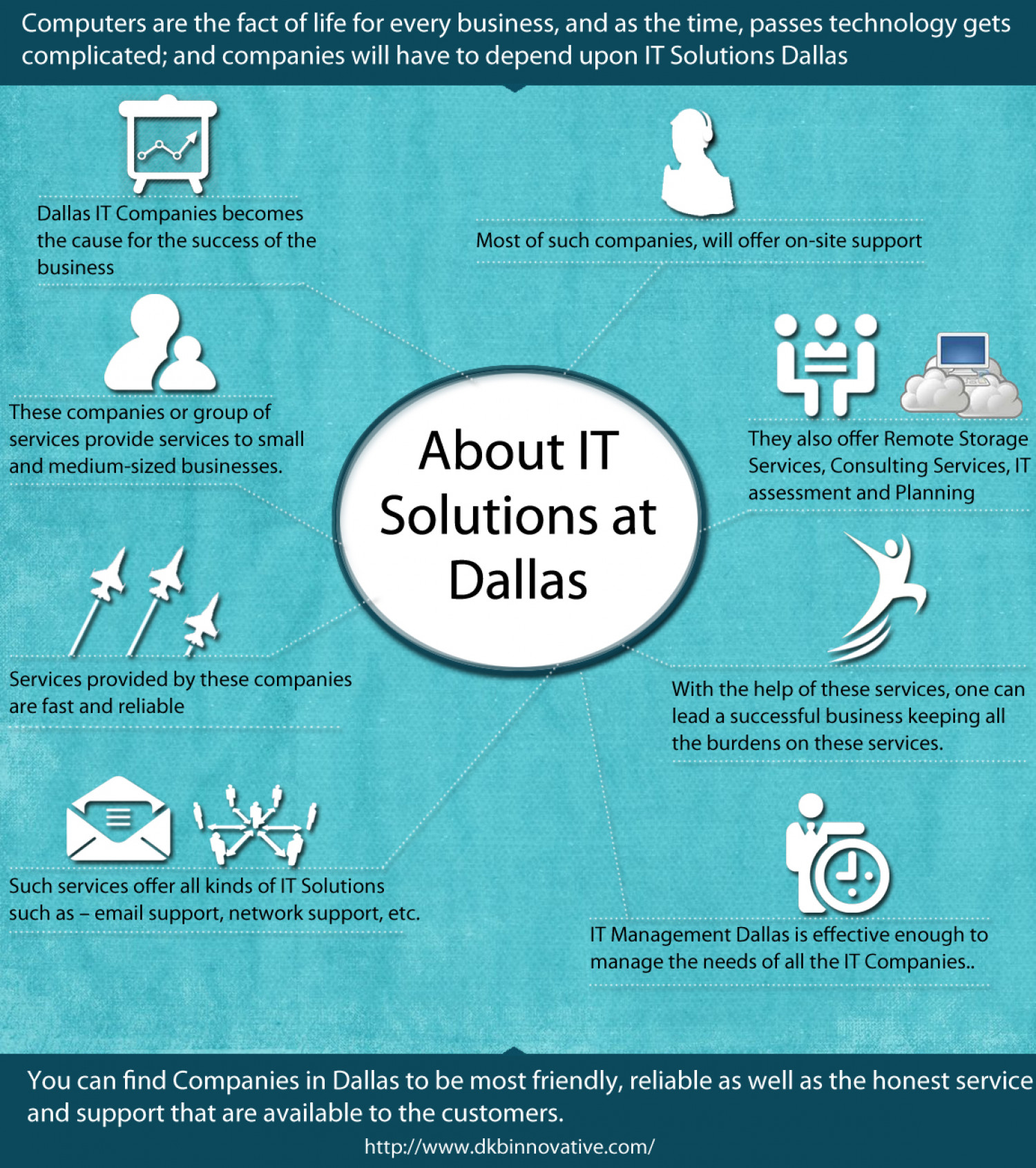 Unique It Companies In Dallas