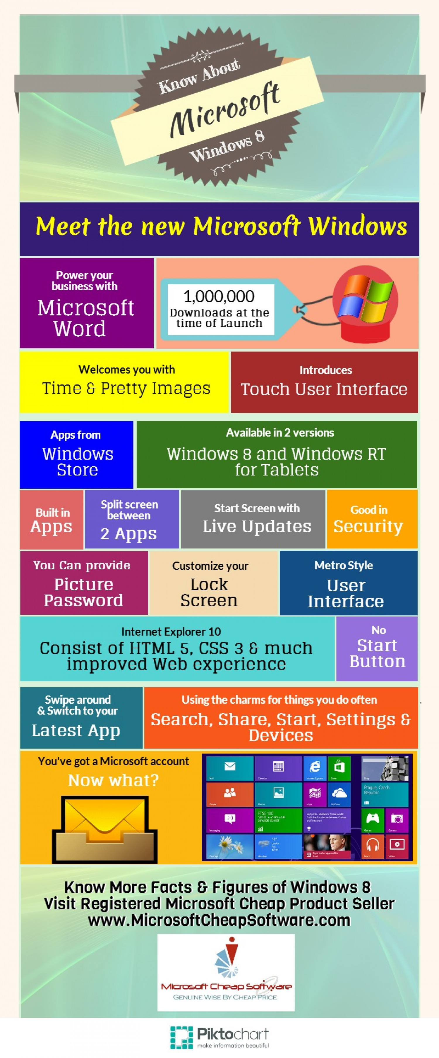 About Microsoft Windows 8 Infographic