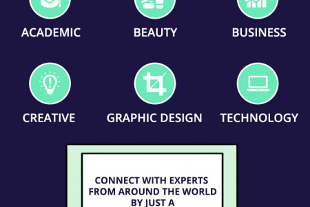 About Zeqr Infographic