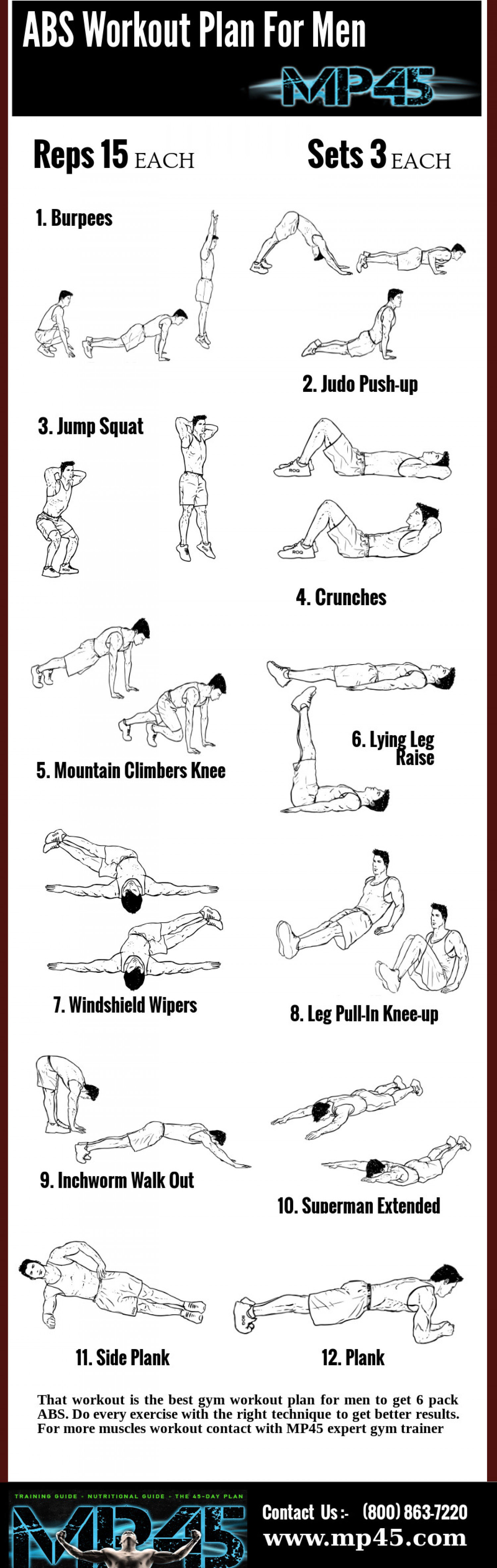 Abs Workouts For Men In Gym Infographic