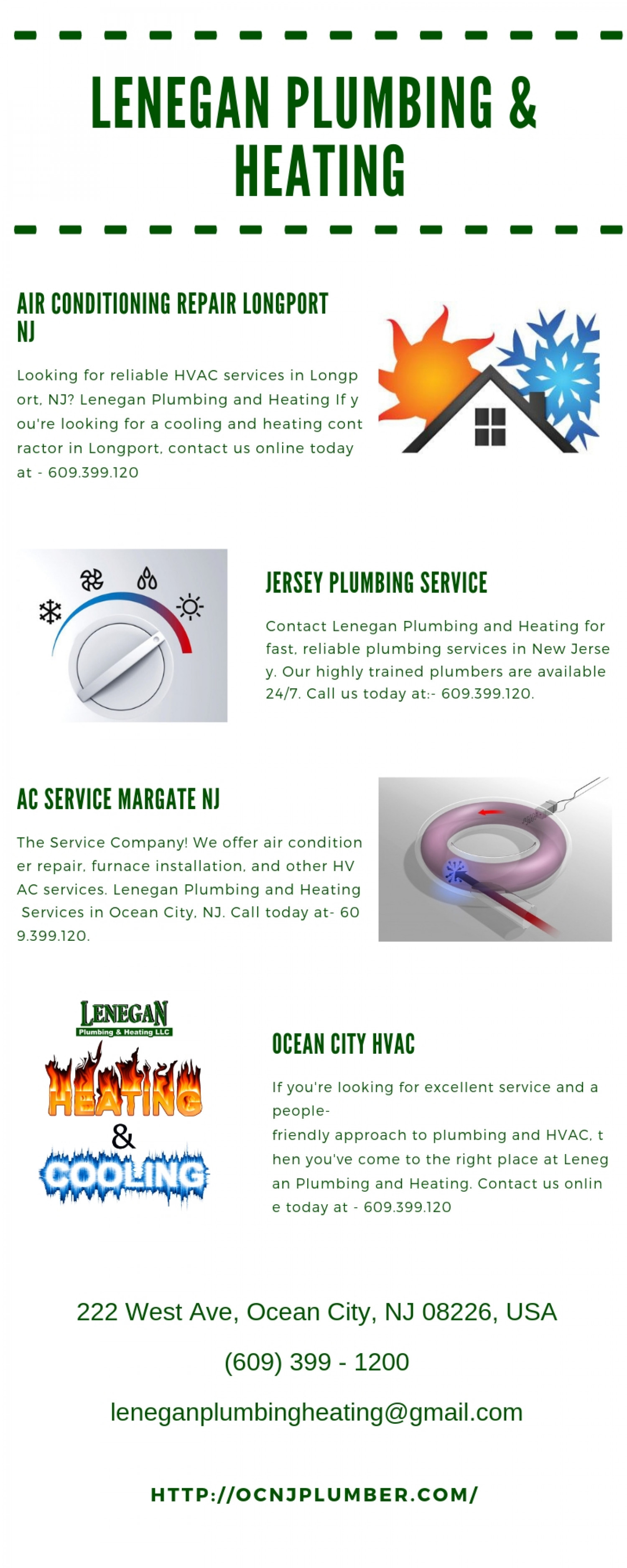 AC Service Margate NJ Infographic