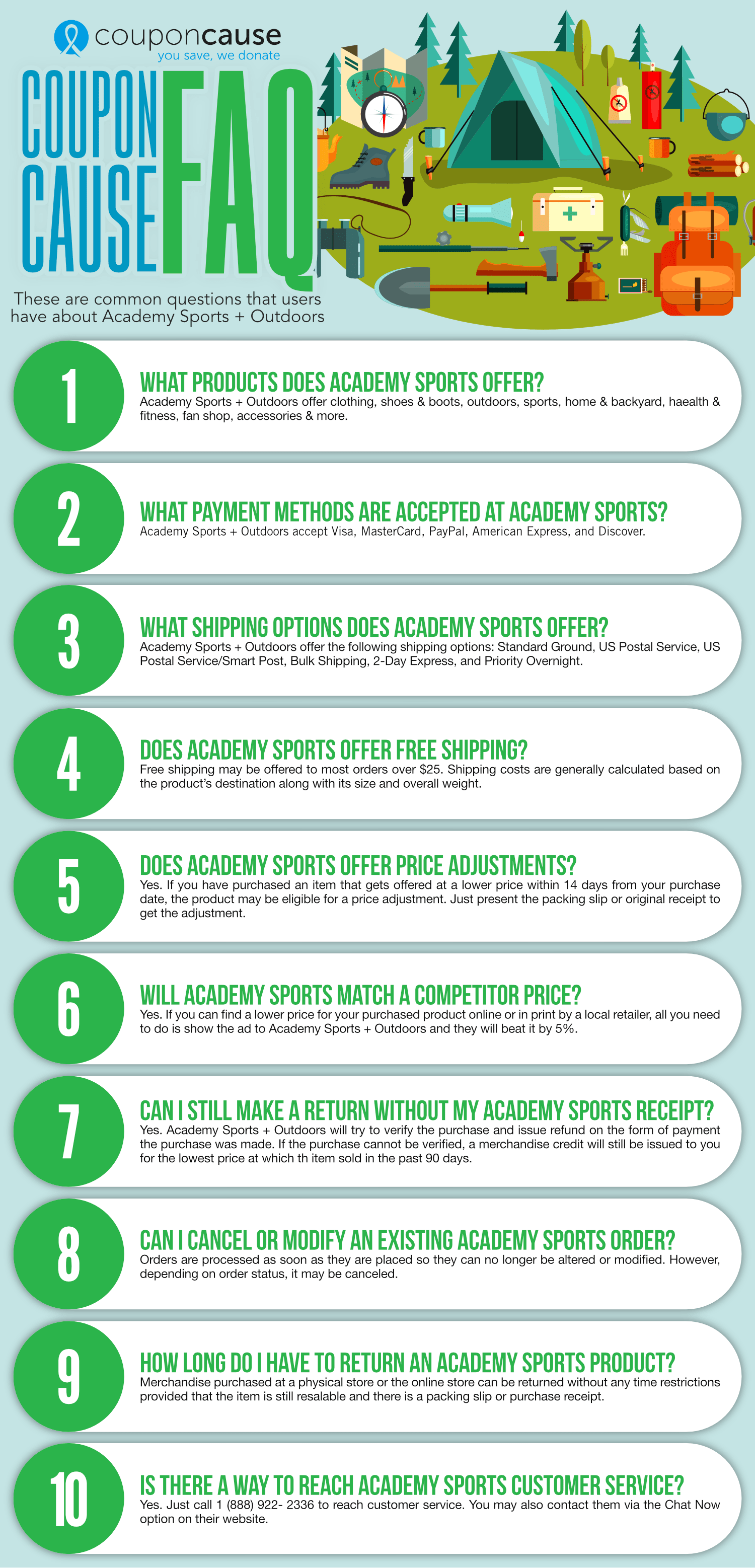 Academy Sports + Outdoors Infographic Order Coupon Cause FAQ (C.C. FAQ) Infographic