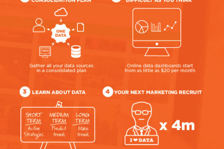 Accelerator | Digital Agency Melbourne Infographic