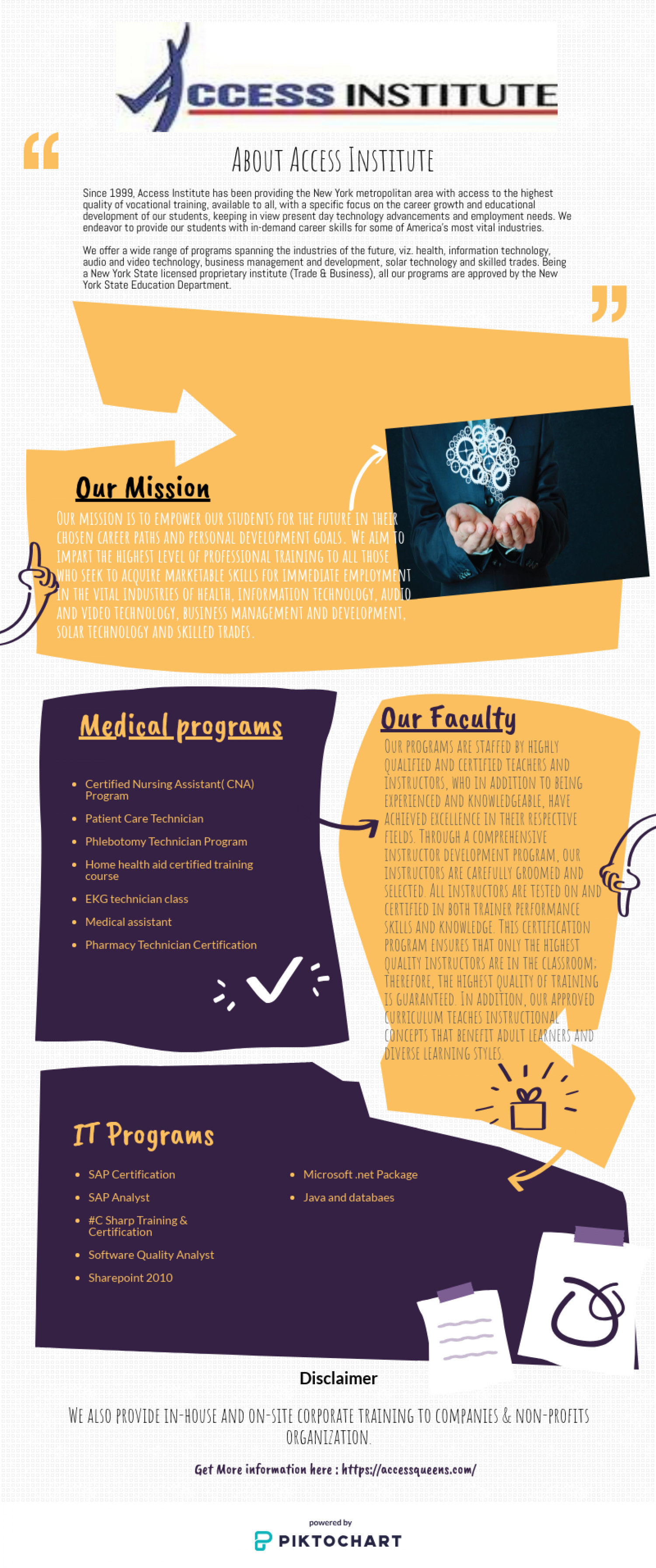 Access Institute provides best Training and Certification program. Infographic