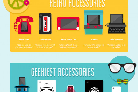Accessorizing Your Gadgets Infographic