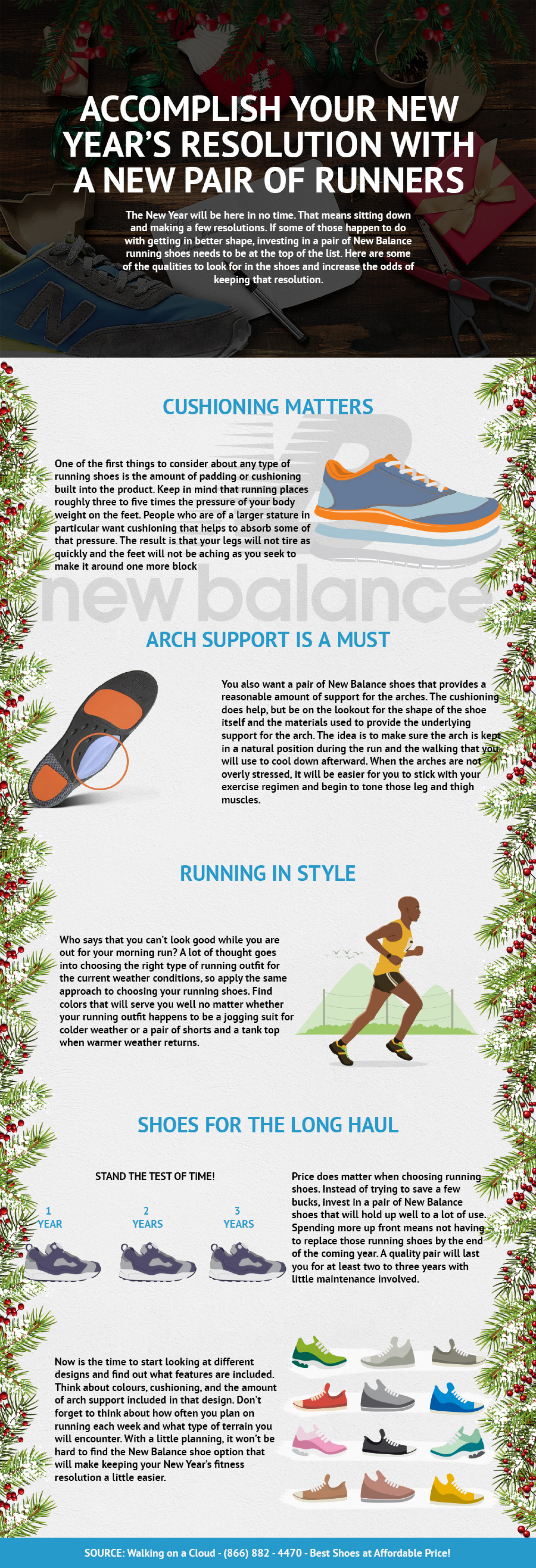 Accomplish Your New Year's Resolution with a New Pair of Runners Infographic
