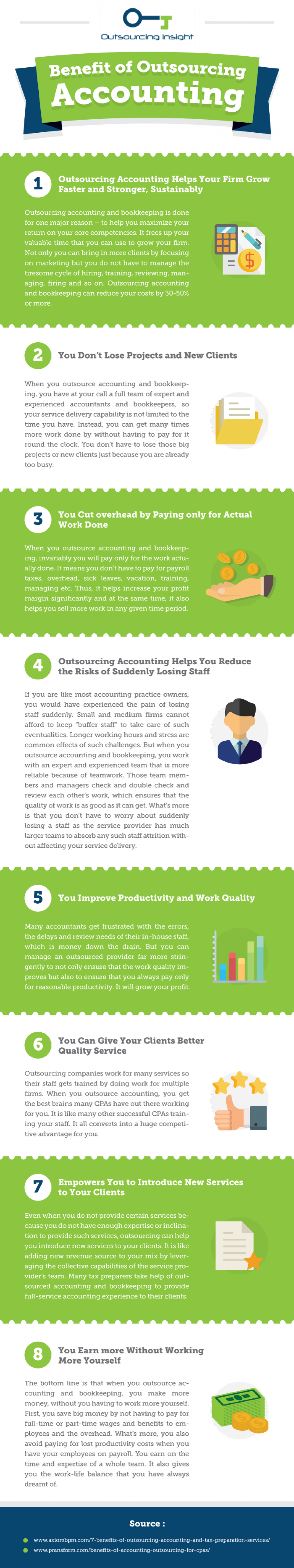 Accounting Outsourcing Infographic
