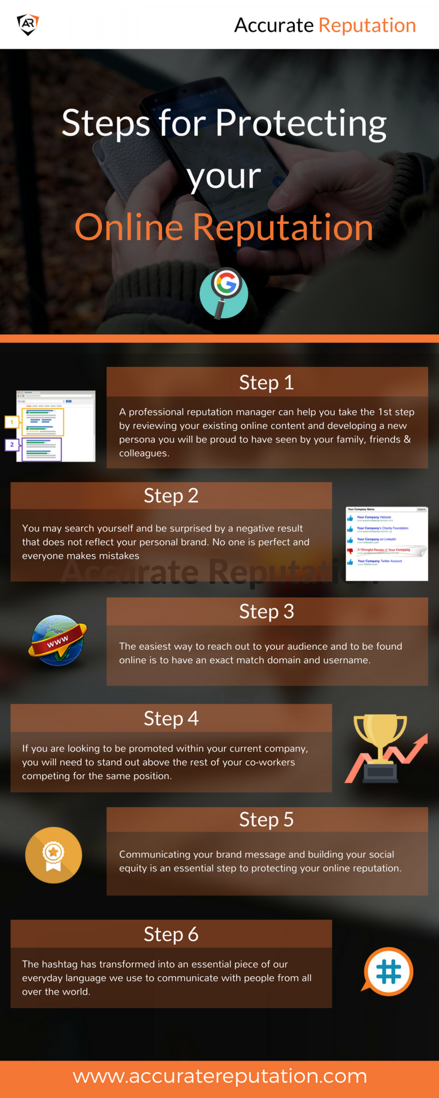 Accurate Reputation - Steps for Protecting your Online Reputation Infographic