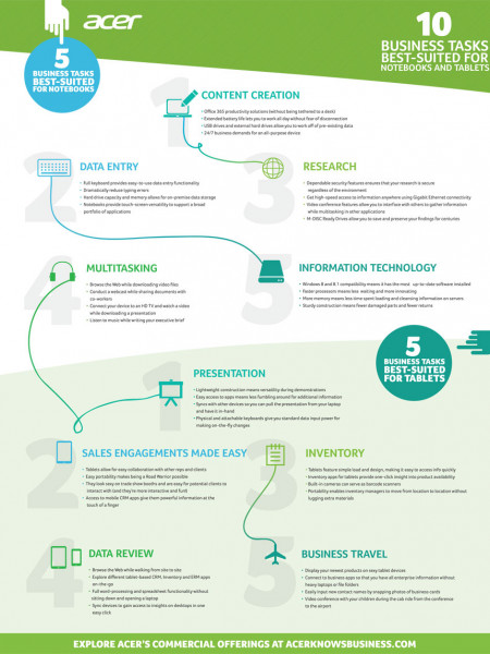 10 Business Tasks Best-Suited for Notebooks and Tablets Infographic