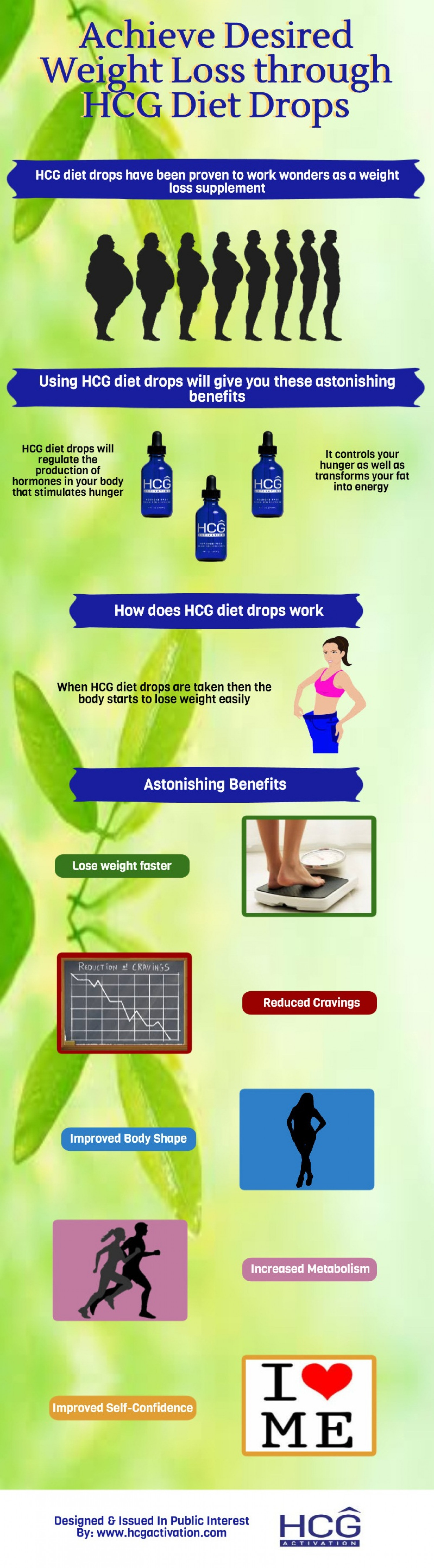 Achieve Desired Weight Loss Through HCG Infographic