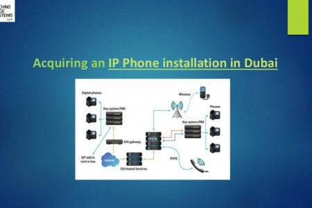 Acquiring an IP Phone installation in Dubai for your Business  Infographic