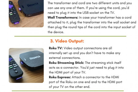 Activate Roku using Roku.com Link | Contact Us Infographic