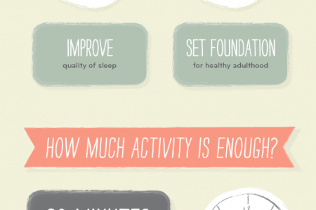 Active Kids Are Healthy Kids! Infographic