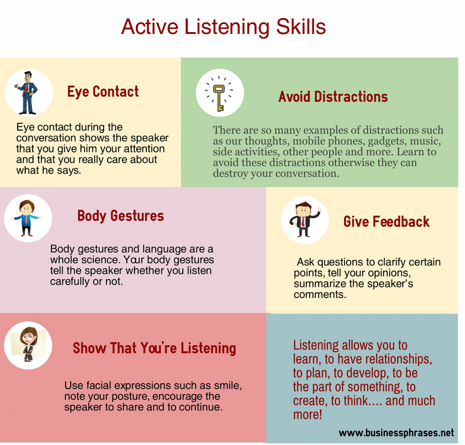 Active Listening Skills | Visual ly