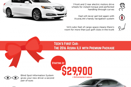 Acura: A Gift for the Whole Family Infographic