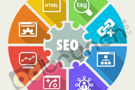AdBrunch - SEO Services India Infographic
