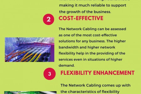 Added Benefits of Network Cabling Installations Infographic