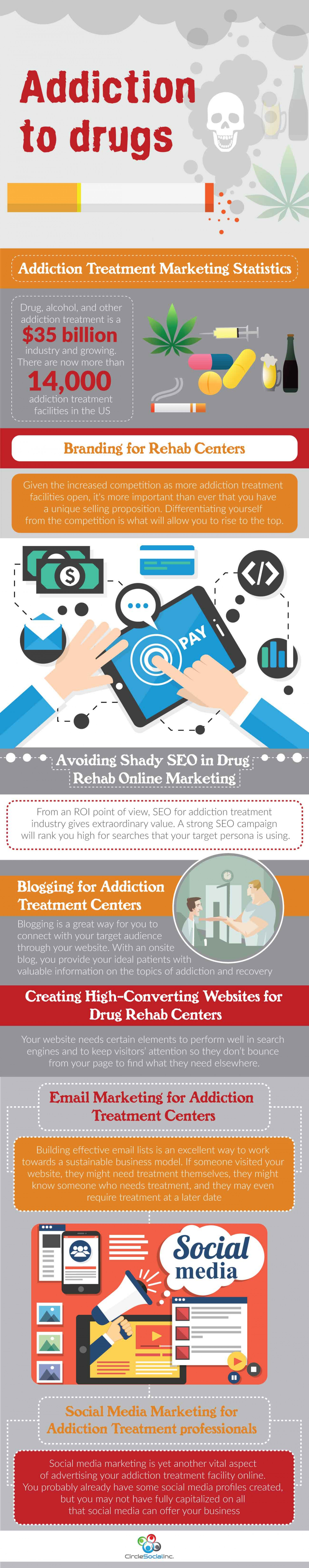 Addiction to Drugs Infographic