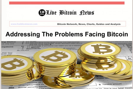 Addressing The Problems Facing Bitcoin Infographic