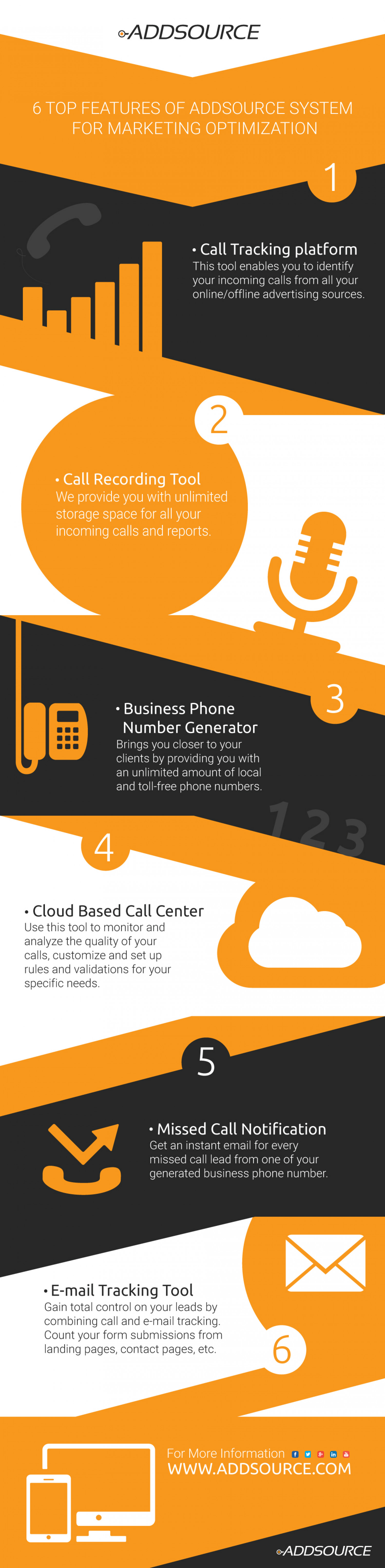 AddSource Call tracking platform features Infographic