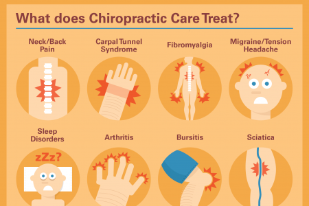 Adjust the Pain Away: How Chiropractic Care Can Benefit You Infographic