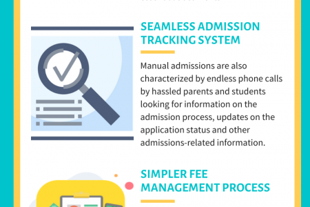 Admission Management System for Schools  Infographic