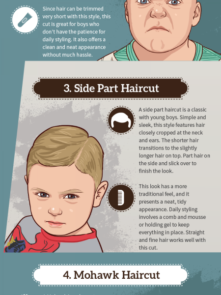 Adorable Little Boy Haircuts You & Your Kids Will Love Infographic