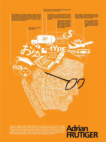 Adrian Frutiger  Infographic