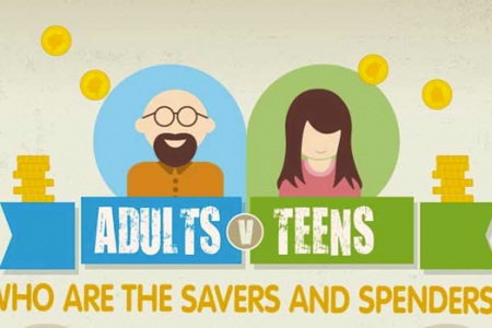 Adults Vs Teens – Who are the savers & spenders? Infographic