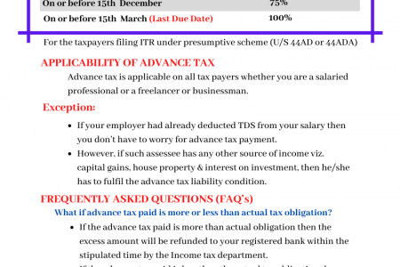 Advance Tax Due Date. Infographic